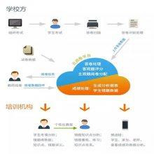 手机网上阅卷系统单价长沙高考自动阅卷软件