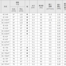 日本原装进口昭和SHOWA 鼓风机 EC-H10HT-R313