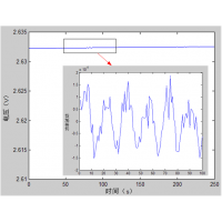 6382C 可调光衰减器 中国ceyear思仪 6382C