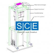 VOCs处理设备清洁燃烧单元CCU+余热回收