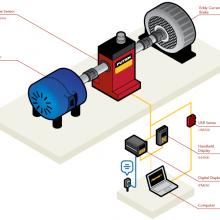 新品现货供应荷兰FABREEKA震动控制设备