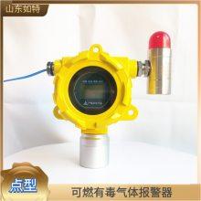 粪池作业中CO气体浓度报警器 化粪池二氧化碳气体探测器