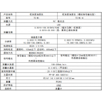 TC-Mi/TC-Mi-A低浊度分析仪