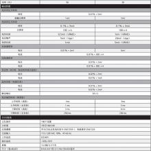 AMETEK/阿美特克美国XBT三通道数字台式电源