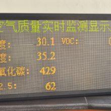 车间环境监测LED屏显示