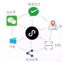 西安微信答题小程序开发-头脑王者源码-分销商城-app开发
