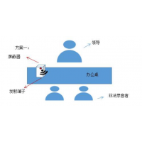 大唐防录音干扰qiDAT-102