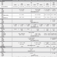 AMETEK/阿美特克美国SLH DC高功率直流程控负载