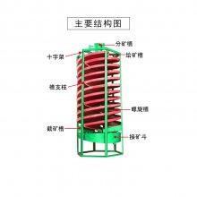山西洗煤螺旋溜槽 钛铁矿溜槽 重力选矿设备 玻璃钢材质粗选扫选精选溜槽
