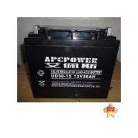 APCyaboyule-APCyaboyule6-GFM-110代理商批发价销售