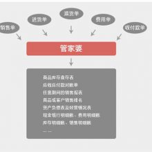 江苏通用辉煌版普及版质量材质上乘 口碑推荐 苏州美迪软件供应