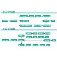 广州雅清补水保湿面膜效果如何?