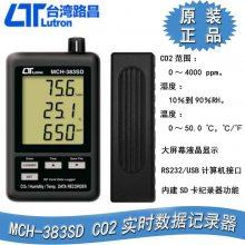 台湾Lutron路昌6743余氯和总氯测试仪高精度余氯测定仪原装