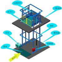山东pt游戏平台厂家专业定制 固定導軌式汽車升降平台 升降货梯举升机