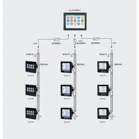 爱博精电AcuHMI 580 智能监控设备,适用于各类中小配电室、微电网等系统监测