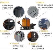 电瓶壳自动分选机优势-重源品牌厂家-电瓶壳自动分选机