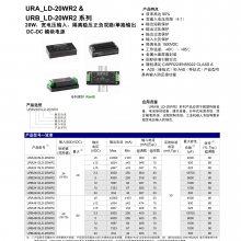URB2415LD-20WHR2 金升阳宽压电源,