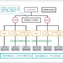 供应北京爱博精电AcuPF825低压配电混合补偿柜,满足电力监管需求