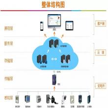 安科瑞 售电运维监控系统 AcrelCloud-1000 运维公司运维云平台
