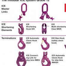 RUD链条IMVK多功能缩链器带来智能化体验
