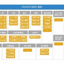 SAP仓储ERP软件 WMS仓储管理软件厂商 WMS青岛供应商中科华智
