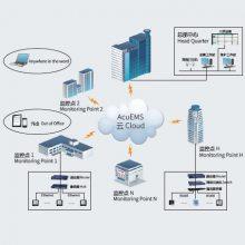 供应爱博精电AcuEMS 能源管理系统,提高用户能源管理水平