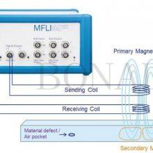 新闻热点 瑞士Zurich Instruments 低频率数字锁相放大器 MFLI