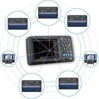 无线数据采集仪LR8410-30特制品 日本HIOKI/日置 LR8410-30