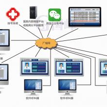 医院排队管理系统 银行排队管理系统 智能排队管理系统 门诊排队管理系统