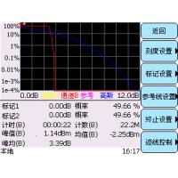 ceyear/思仪2436/2436A微波功率计