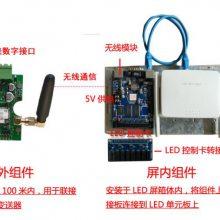 数字接口版LED实时显示套件