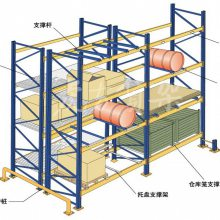 横沥货架参数重型横梁式货架 鑫利达