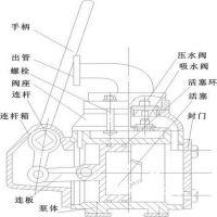 现货供应 SH-38手摇泵优质手摇泵手增压泵 人防泵