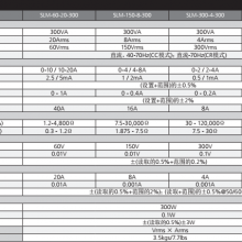 AMETEK/阿美免费领qq红包下载安装美国SLM AC/DC程控负载