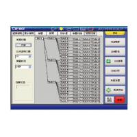 5288 SDH/PDH数字传输分析仪 中国ceyear思仪 5288