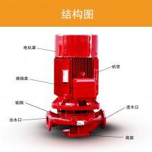 供应消防泵 消防泵厂家