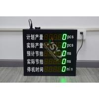 永升源写真预计节拍电子显示屏生产厂家