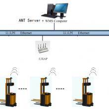 叉车无反光板激光导航改造AGV,ANT系统智造,纯进口产品,行业大亨共同选择