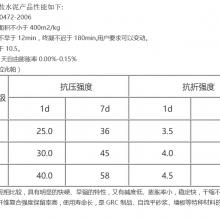 低碱度硫铝酸盐水泥/硫铝酸盐水泥厂家/低碱度硫铝水泥