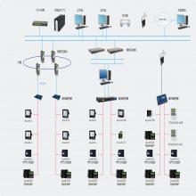 供应爱博精电AcuSys 电力监控系统,供配电一体化综合监控管理