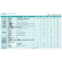 供应Accuenergy爱博精电AcuRev 1301导轨安装式三相电能表