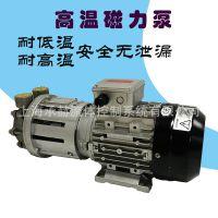 不锈钢无泄漏化工自吸式磁力泵 磁力驱动泵4281-1.5kw现货特价