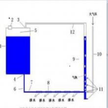 负压渗控微灌装置SYE-WG01