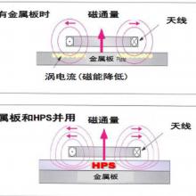 抗电磁干扰吸波材预防IC和基板辐射无卤环保阻燃高磁导屏蔽材料