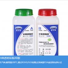 环氧树脂胶粘剂哪里有卖? 厂家聚力批发环氧ab胶水专业解决胶粘难题
