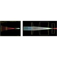 光学-武汉墨光-光学镜头设计