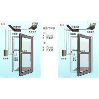 物料缓冲间/电子互锁/缓冲室/风淋室门控互锁装置