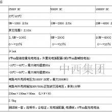数字绝缘电阻测试仪 型号:SD48-BC2303-5KV库号:M405296