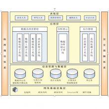 三水智能化(图)-校园能耗监测系统-烟台能耗监测系统