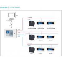 供应爱博精电AcuPM470消防电源监控器,保障消防联动系统可靠性